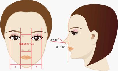 你的自体软骨鼻综合整形效果好吗