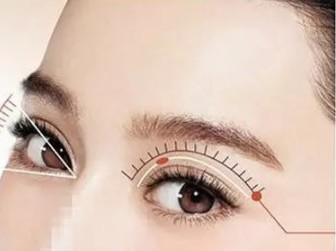 天津双眼皮医院医生的价格风格问答汇总