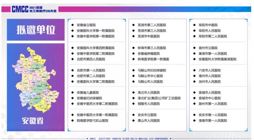 """""""2021首届长三角医疗CIO大会"""""""