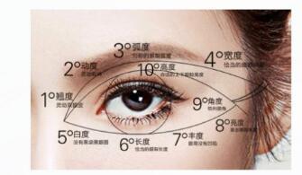 【医生解读】张蕾医生:为每一位求美者定制专属美眼